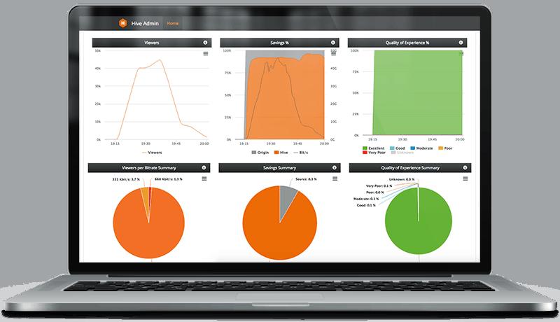Intranet Livestreaming - Notebook mit Statistiken
